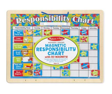 Responsibilities Heti renszerező