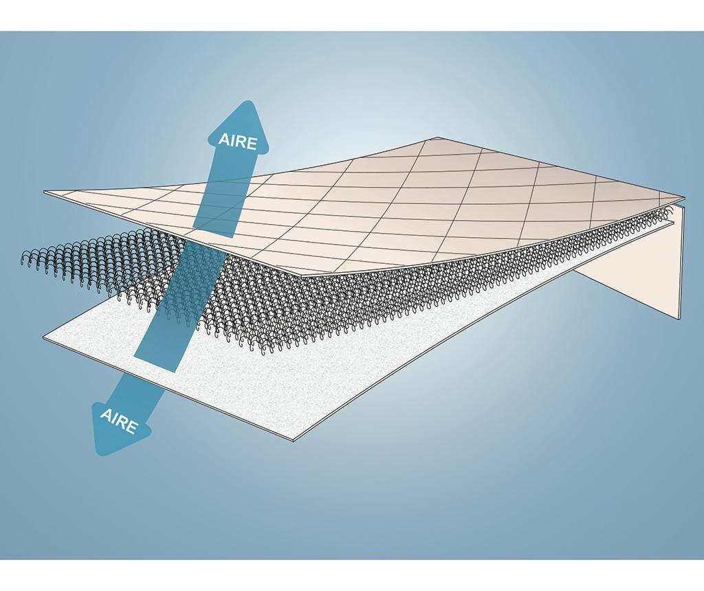 Husa matlasata impermeabila pentru saltea Anti Allergic 120x190 cm