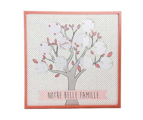 Rám na 10 fotografií Belle Famille Dots Pink