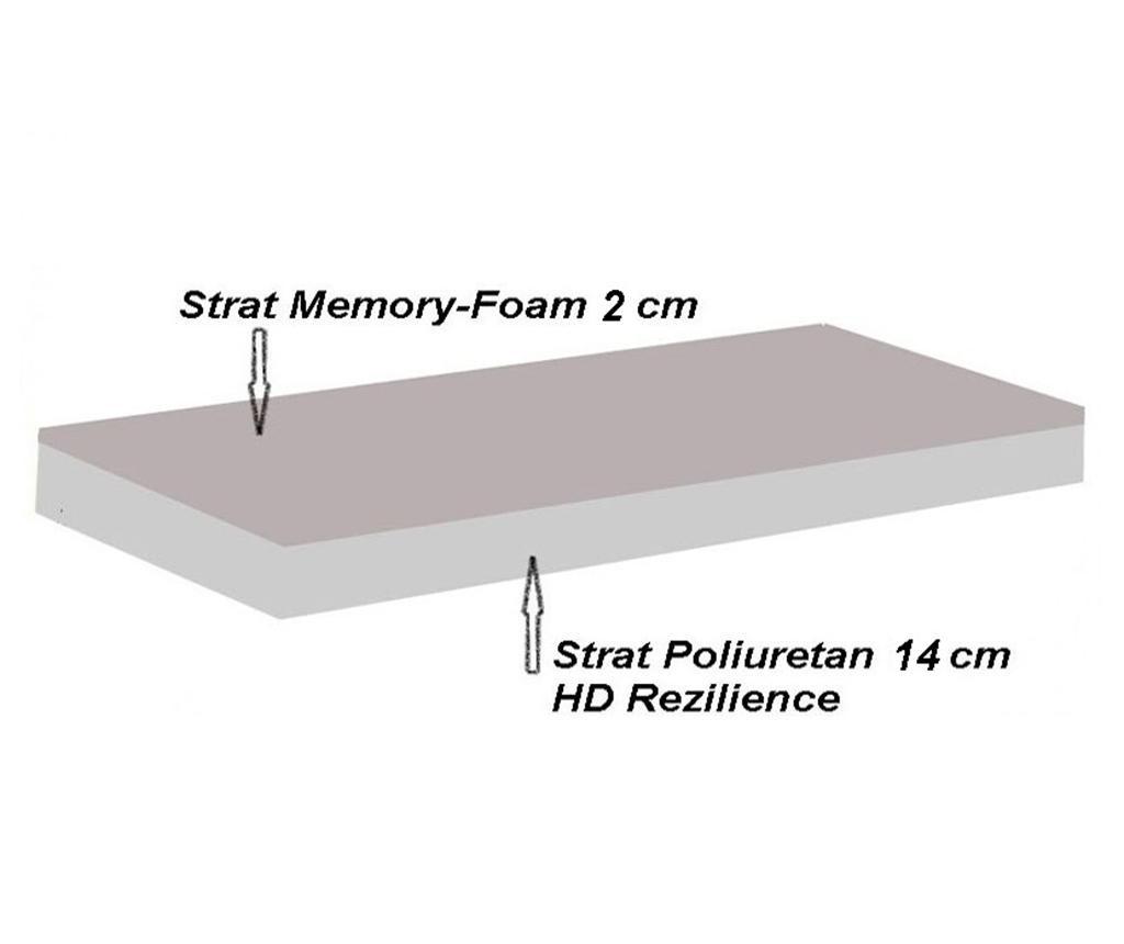 Ležišče Easy Memory 180x200 cm